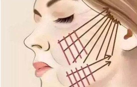 線雕後多久可以洗臉?